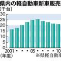 okinawakei