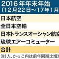 airokinawa1
